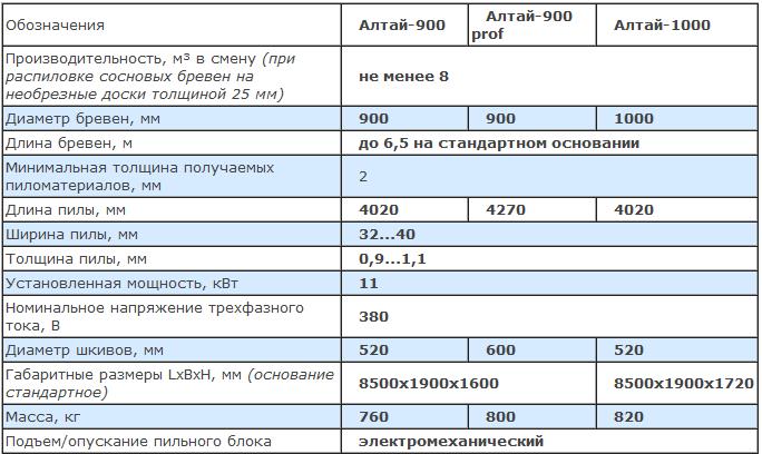 алтай900проф11кв.png